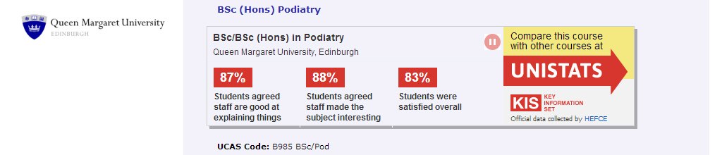 Podiatry college courses reviews